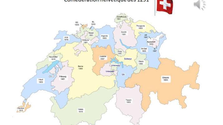 dates entrées cantons dans la Confédération